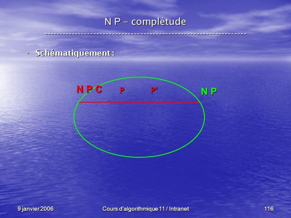 9 janvier 2006Cours d'algorithmique 11 / Intranet116 N P – complétude ----------------------------------------------------------------- Schématiquemen