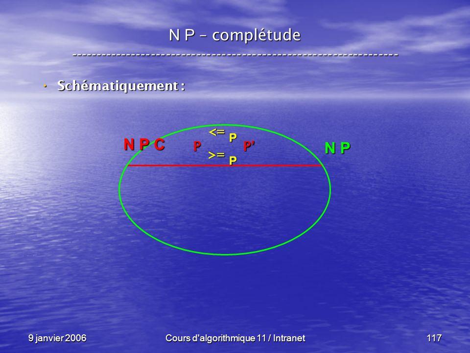 9 janvier 2006Cours d'algorithmique 11 / Intranet117 N P – complétude ----------------------------------------------------------------- Schématiquemen