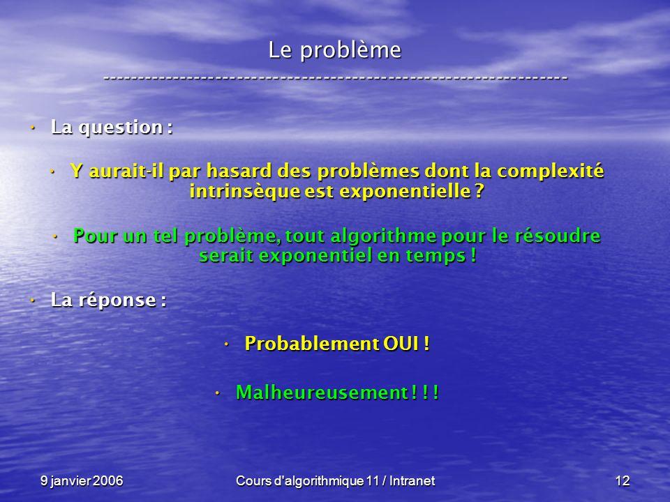 9 janvier 2006Cours d'algorithmique 11 / Intranet12 Le problème ----------------------------------------------------------------- La question : La que
