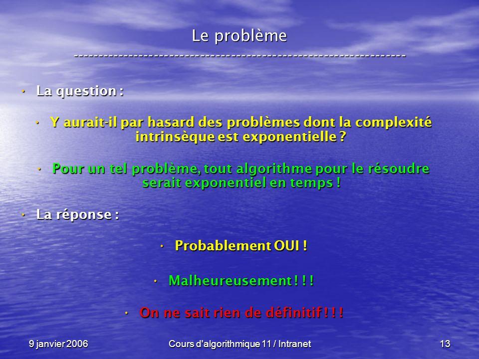 9 janvier 2006Cours d'algorithmique 11 / Intranet13 Le problème ----------------------------------------------------------------- La question : La que