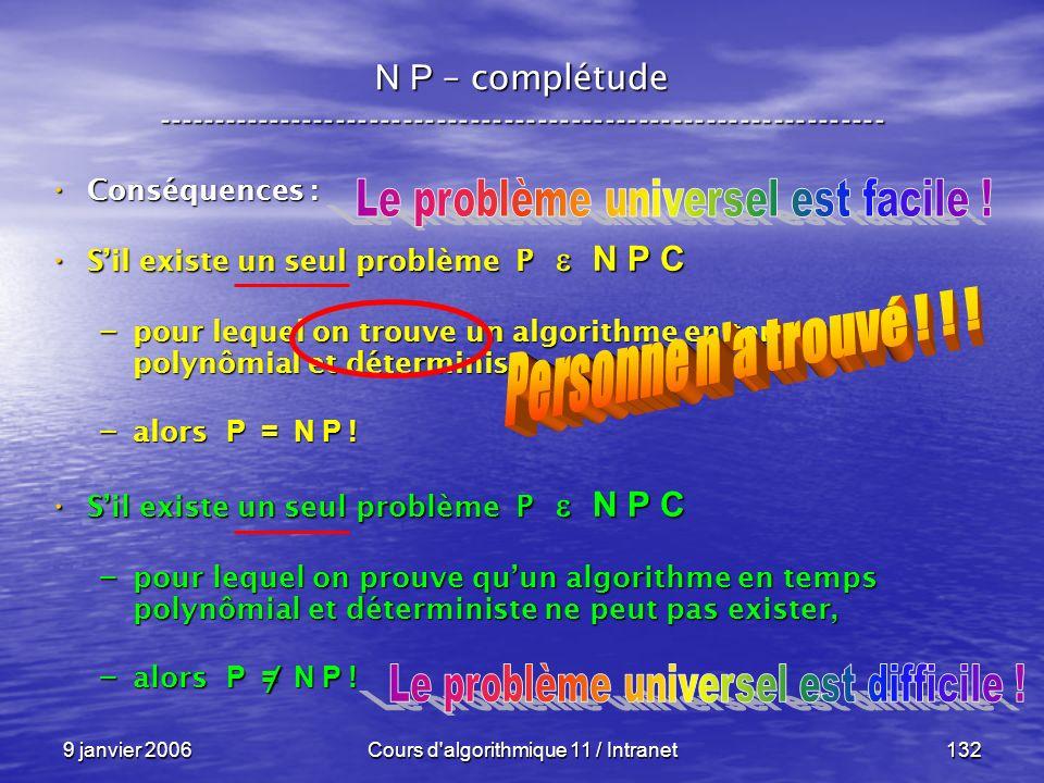 9 janvier 2006Cours d'algorithmique 11 / Intranet132 N P – complétude ----------------------------------------------------------------- Conséquences :