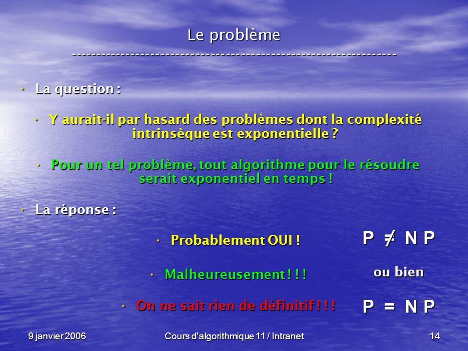 9 janvier 2006Cours d'algorithmique 11 / Intranet14 Le problème ----------------------------------------------------------------- La question : La que