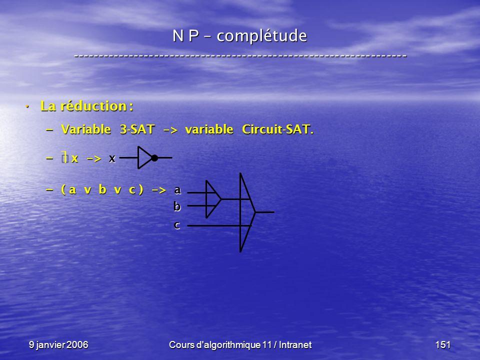 9 janvier 2006Cours d'algorithmique 11 / Intranet151 N P – complétude ----------------------------------------------------------------- La réduction :