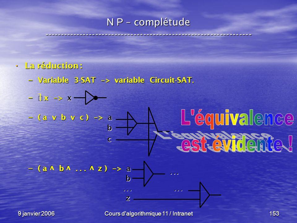 9 janvier 2006Cours d'algorithmique 11 / Intranet153 N P – complétude ----------------------------------------------------------------- La réduction :