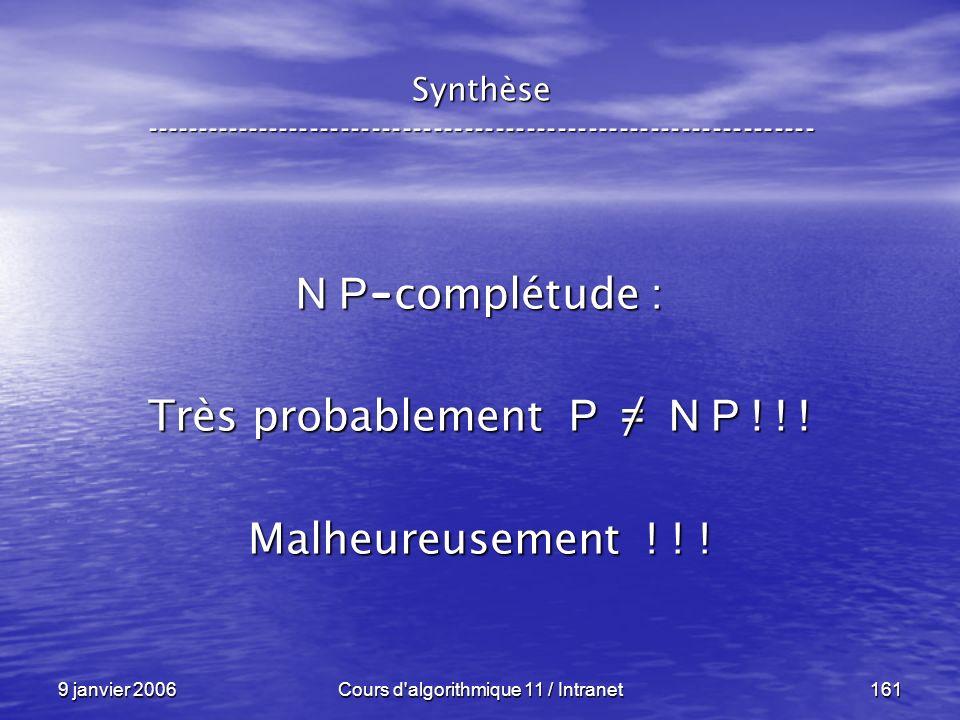 9 janvier 2006Cours d'algorithmique 11 / Intranet161 Synthèse ----------------------------------------------------------------- N P - complétude : Trè