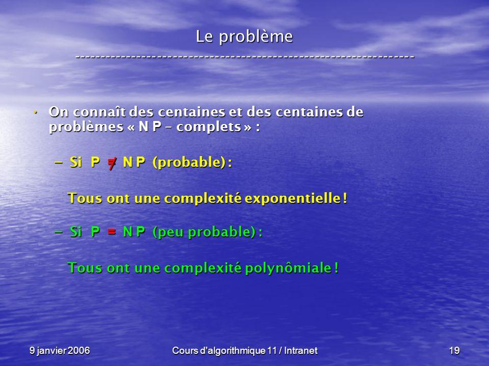 9 janvier 2006Cours d'algorithmique 11 / Intranet19 Le problème ----------------------------------------------------------------- On connaît des centa