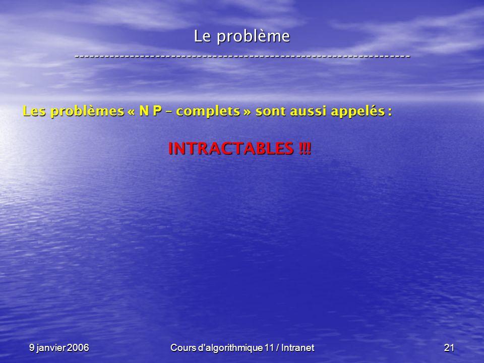9 janvier 2006Cours d'algorithmique 11 / Intranet21 Le problème ----------------------------------------------------------------- Les problèmes « N P