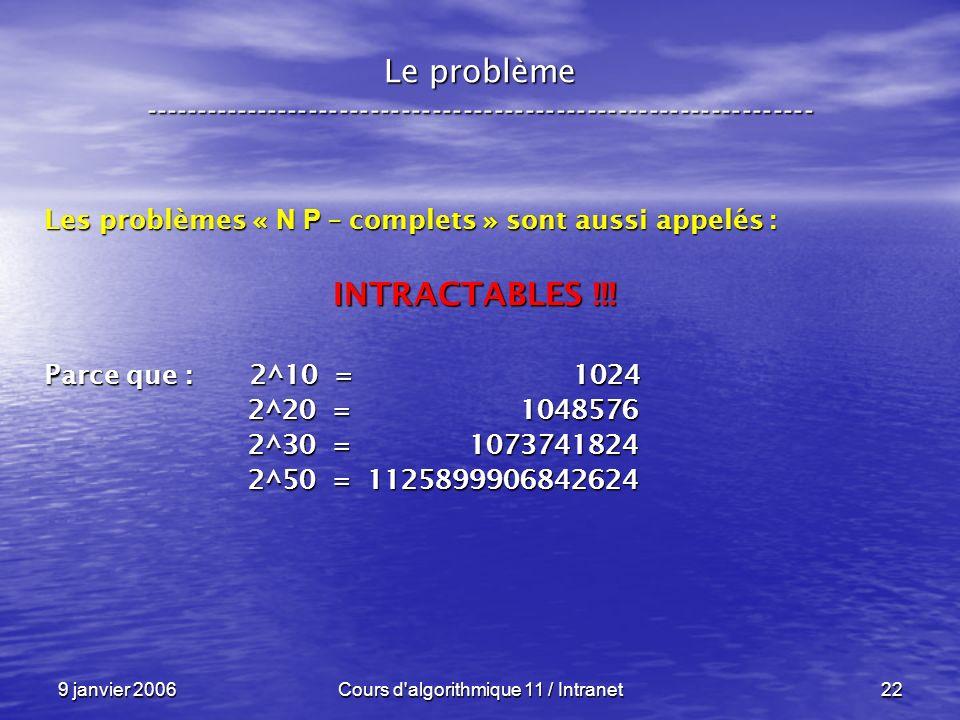 9 janvier 2006Cours d'algorithmique 11 / Intranet22 Le problème ----------------------------------------------------------------- Les problèmes « N P