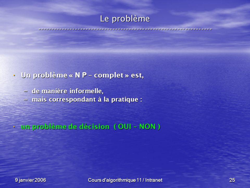 9 janvier 2006Cours d'algorithmique 11 / Intranet25 Le problème ----------------------------------------------------------------- Un problème « N P –