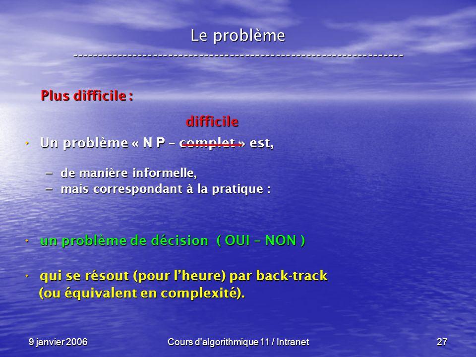9 janvier 2006Cours d'algorithmique 11 / Intranet27 Le problème ----------------------------------------------------------------- Un problème « N P –