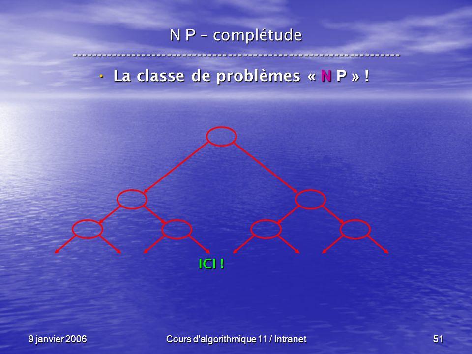 9 janvier 2006Cours d'algorithmique 11 / Intranet51 N P – complétude ----------------------------------------------------------------- La classe de pr