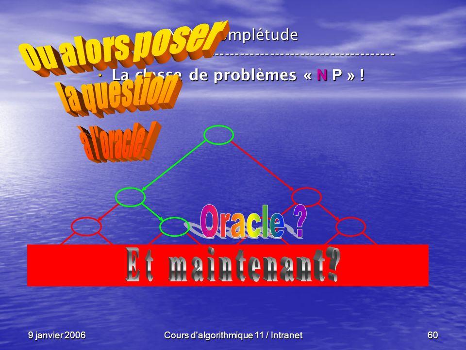 9 janvier 2006Cours d'algorithmique 11 / Intranet60 N P – complétude ----------------------------------------------------------------- La classe de pr