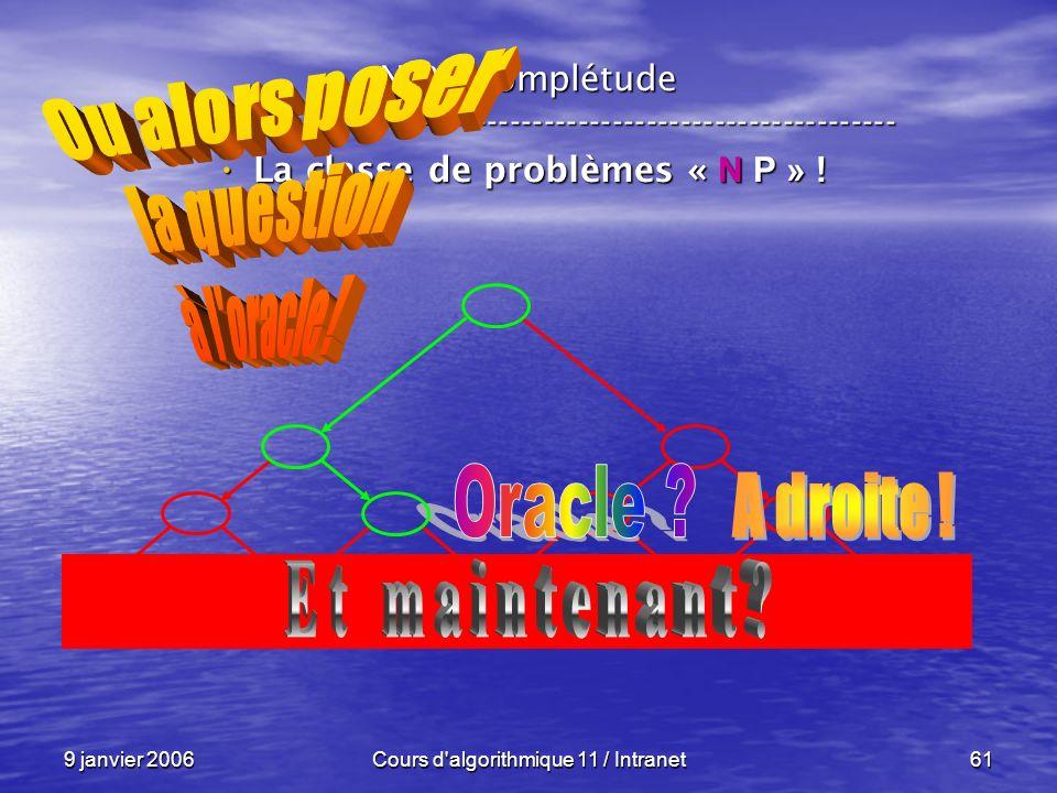 9 janvier 2006Cours d'algorithmique 11 / Intranet61 N P – complétude ----------------------------------------------------------------- La classe de pr