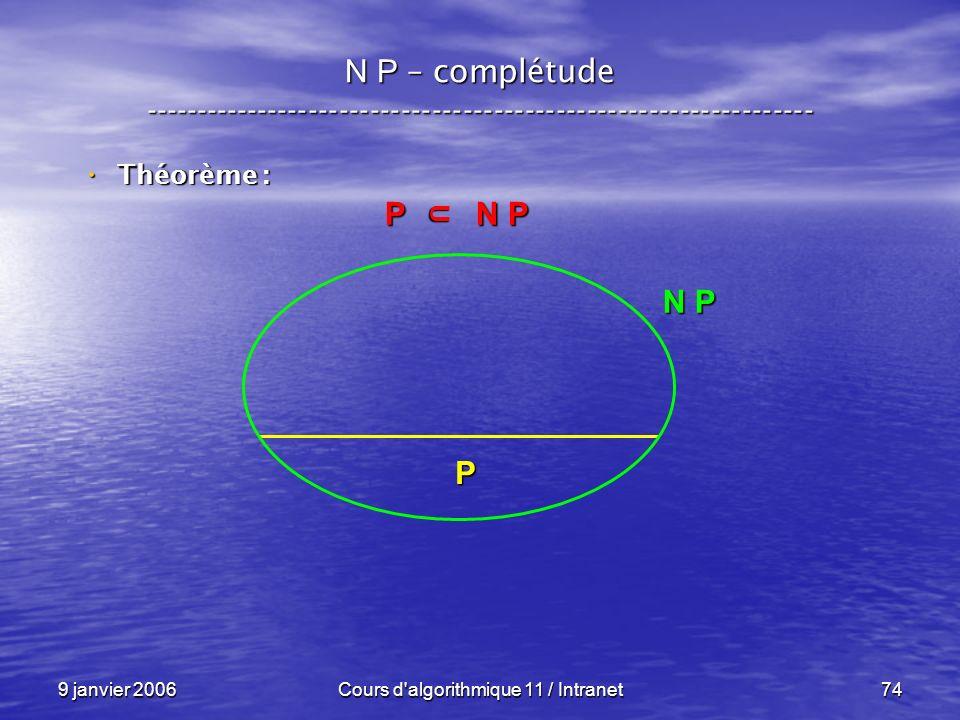 9 janvier 2006Cours d'algorithmique 11 / Intranet74 N P – complétude ----------------------------------------------------------------- Théorème : Théo