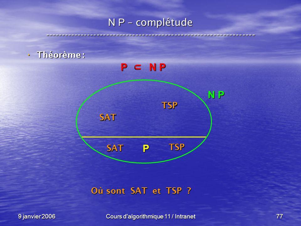 9 janvier 2006Cours d'algorithmique 11 / Intranet77 N P – complétude ----------------------------------------------------------------- Théorème : Théo