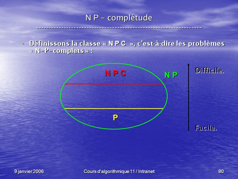 9 janvier 2006Cours d'algorithmique 11 / Intranet80 N P – complétude ----------------------------------------------------------------- Définissons la