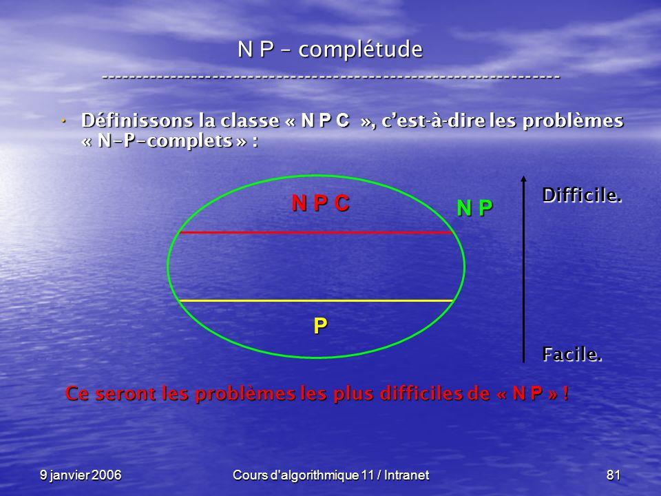 9 janvier 2006Cours d'algorithmique 11 / Intranet81 N P – complétude ----------------------------------------------------------------- Définissons la