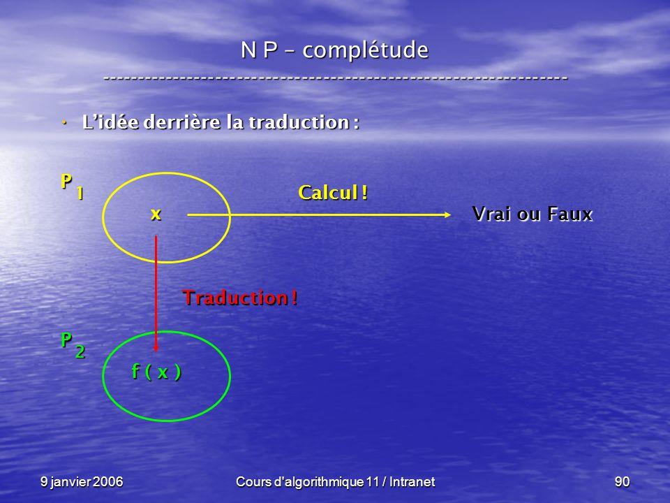 9 janvier 2006Cours d'algorithmique 11 / Intranet90 N P – complétude ----------------------------------------------------------------- Lidée derrière