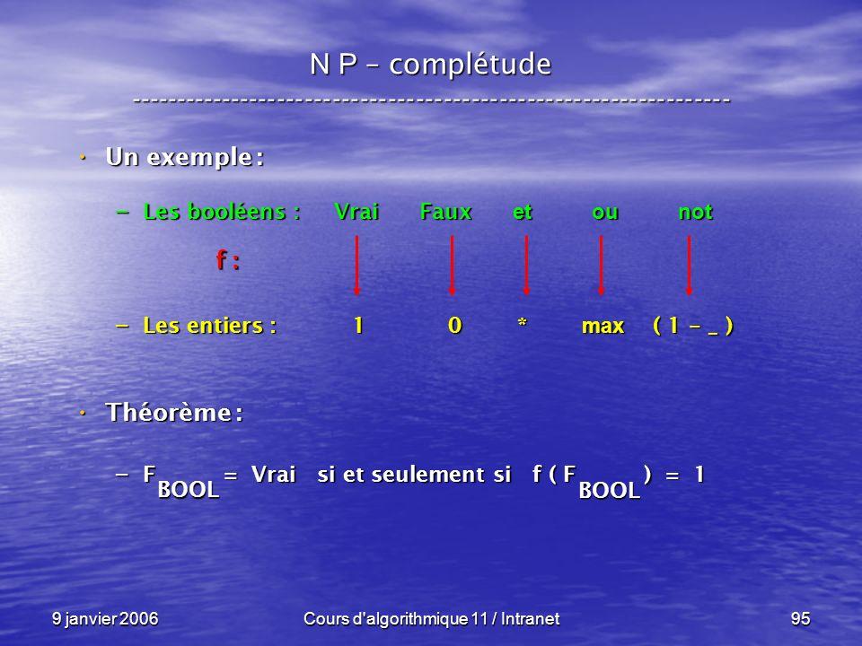 9 janvier 2006Cours d'algorithmique 11 / Intranet95 N P – complétude ----------------------------------------------------------------- Un exemple : Un