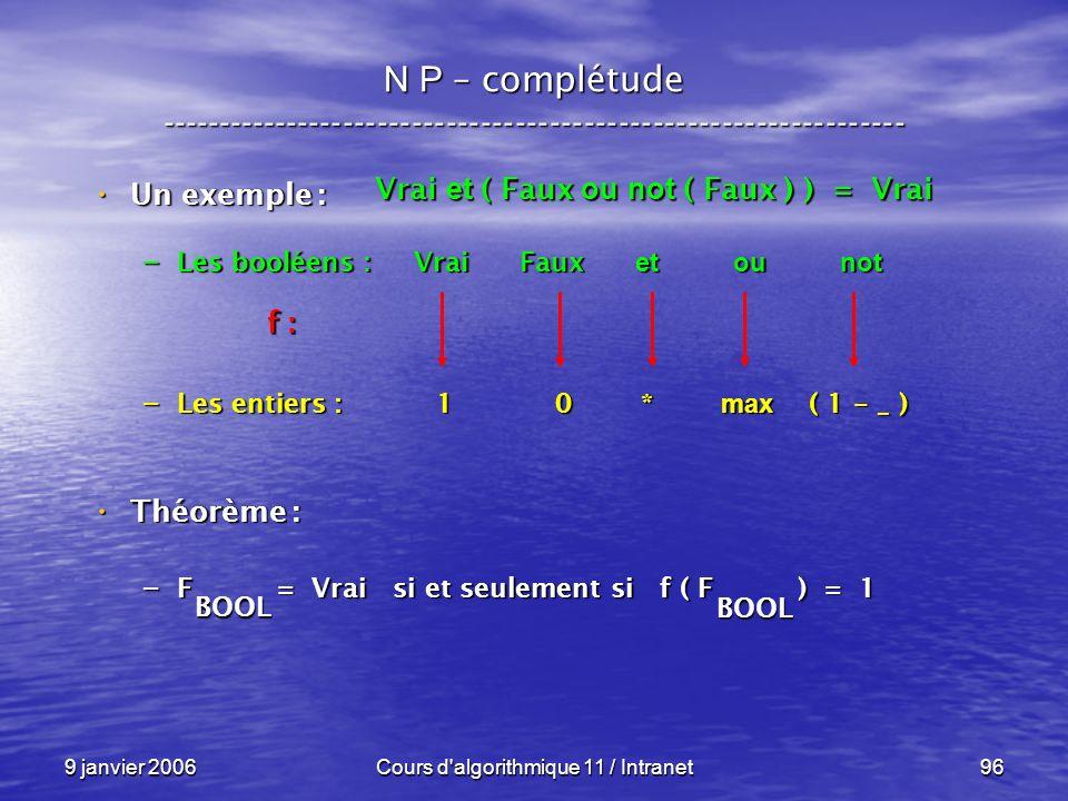 9 janvier 2006Cours d'algorithmique 11 / Intranet96 N P – complétude ----------------------------------------------------------------- Un exemple : Un