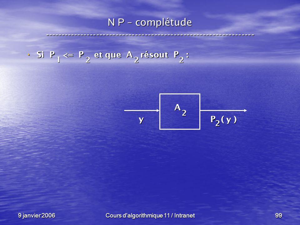9 janvier 2006Cours d'algorithmique 11 / Intranet99 N P – complétude ----------------------------------------------------------------- Si P <= P et qu