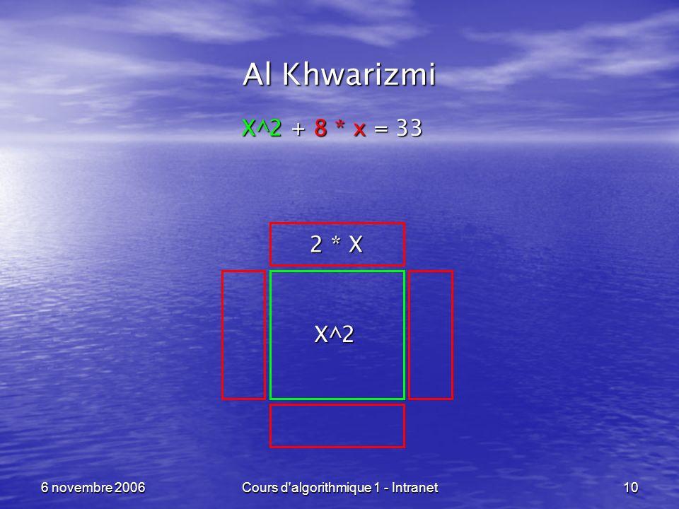 6 novembre 2006Cours d'algorithmique 1 - Intranet10 Al Khwarizmi X^2 + 8 * x = 33 X^2 2 * X