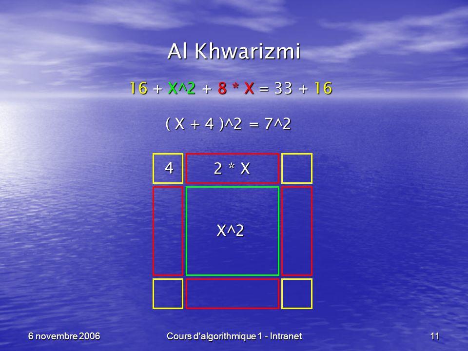 6 novembre 2006Cours d'algorithmique 1 - Intranet11 Al Khwarizmi 16 + X^2 + 8 * X = 33 + 16 X^2 2 * X 4 ( X + 4 )^2 = 7^2