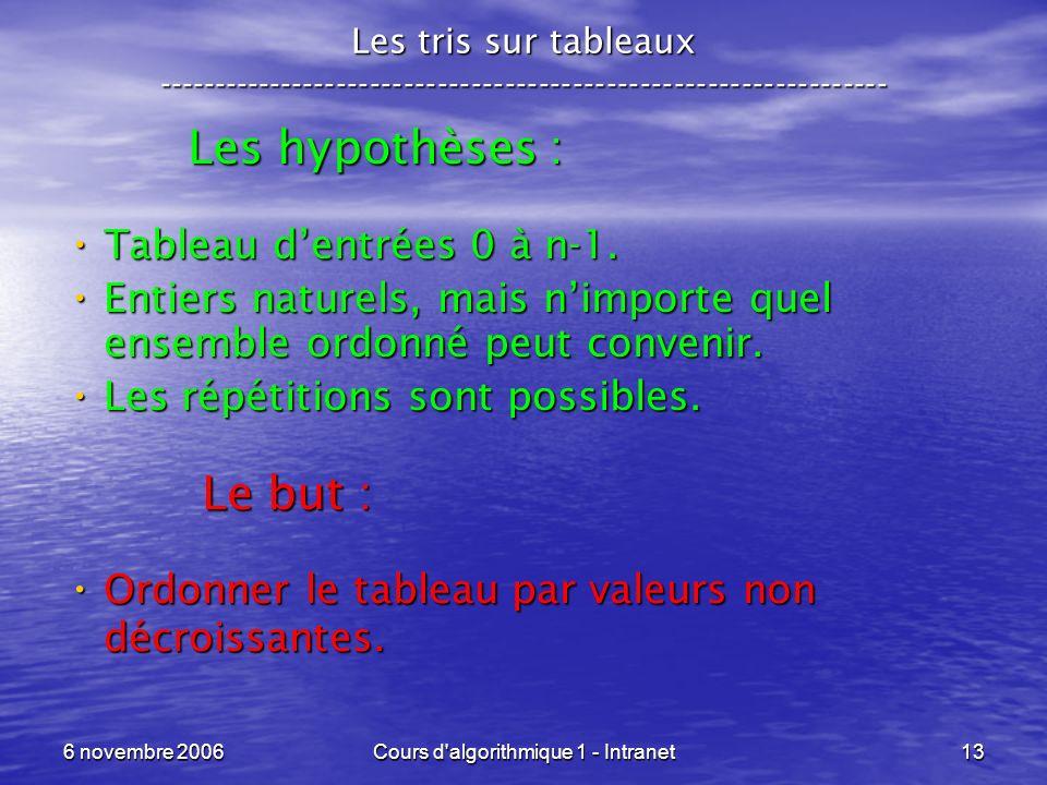 6 novembre 2006Cours d'algorithmique 1 - Intranet13 Les tris sur tableaux ----------------------------------------------------------------- Tableau de