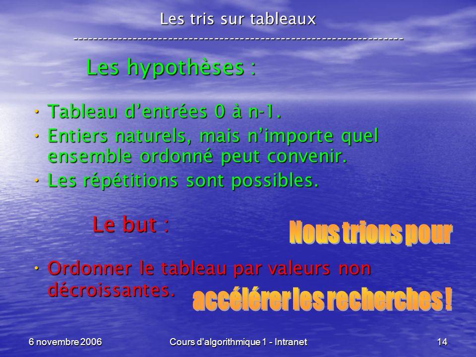 6 novembre 2006Cours d'algorithmique 1 - Intranet14 Les tris sur tableaux ----------------------------------------------------------------- Tableau de