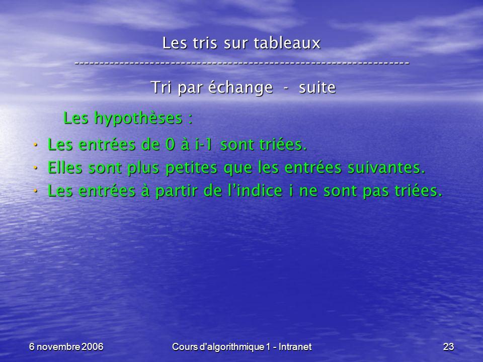 6 novembre 2006Cours d'algorithmique 1 - Intranet23 Les tris sur tableaux ----------------------------------------------------------------- Tri par éc