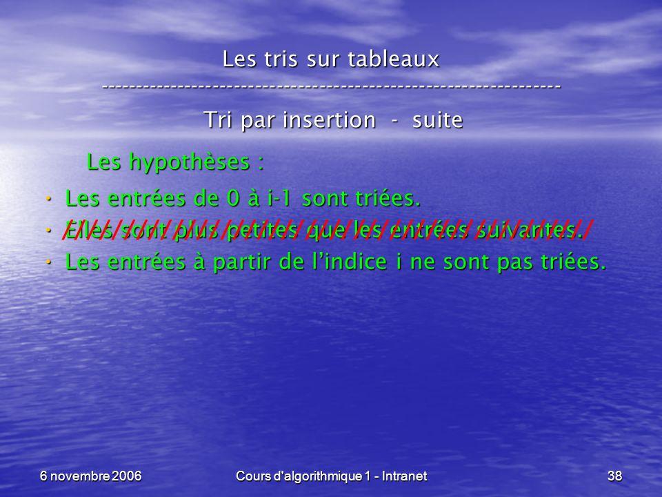 6 novembre 2006Cours d'algorithmique 1 - Intranet38 Les tris sur tableaux ----------------------------------------------------------------- Tri par in