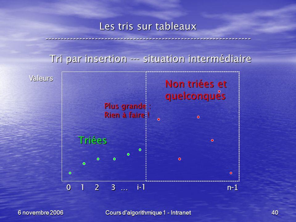 6 novembre 2006Cours d'algorithmique 1 - Intranet40 Les tris sur tableaux ----------------------------------------------------------------- Tri par in