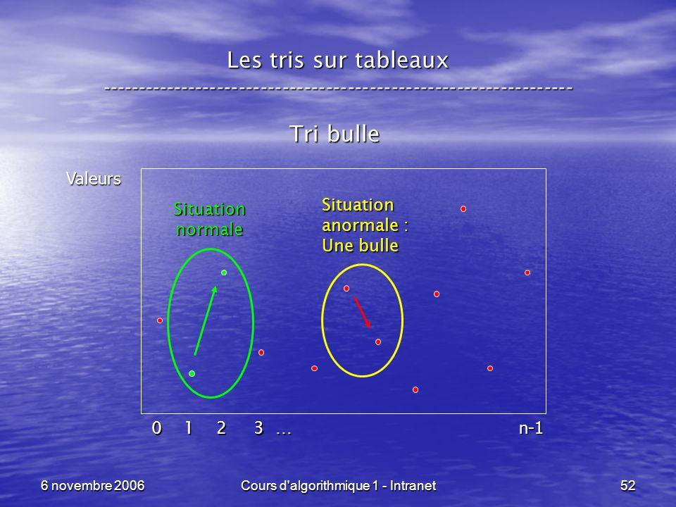 6 novembre 2006Cours d'algorithmique 1 - Intranet52 Les tris sur tableaux ----------------------------------------------------------------- Tri bulle