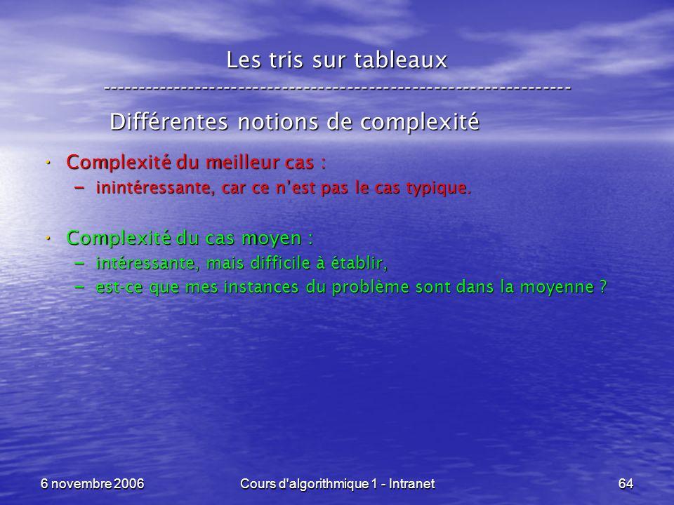 6 novembre 2006Cours d'algorithmique 1 - Intranet64 Les tris sur tableaux ----------------------------------------------------------------- Différente