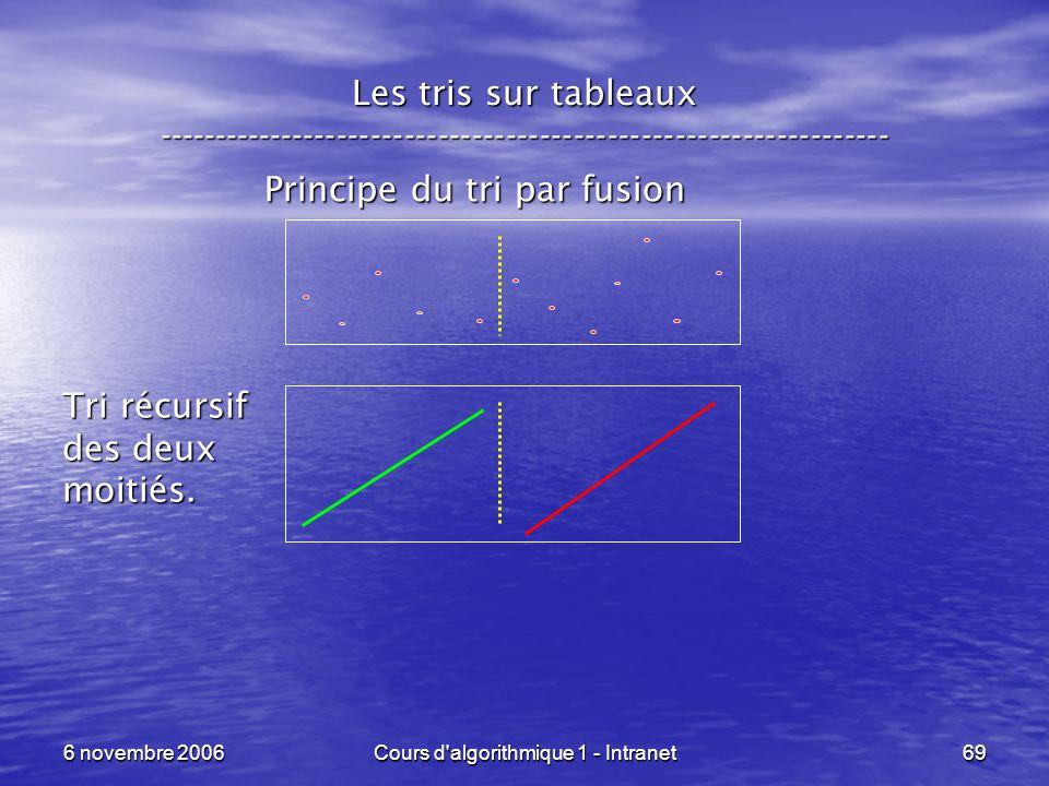 6 novembre 2006Cours d'algorithmique 1 - Intranet69 Les tris sur tableaux ----------------------------------------------------------------- Principe d
