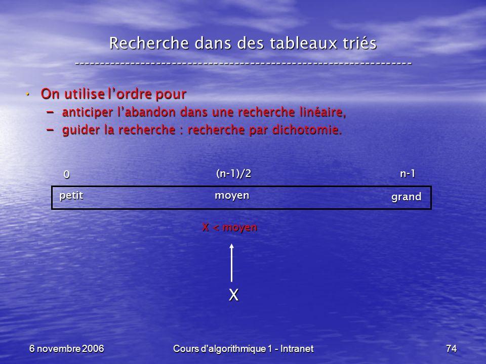 6 novembre 2006Cours d'algorithmique 1 - Intranet74 Recherche dans des tableaux triés ----------------------------------------------------------------