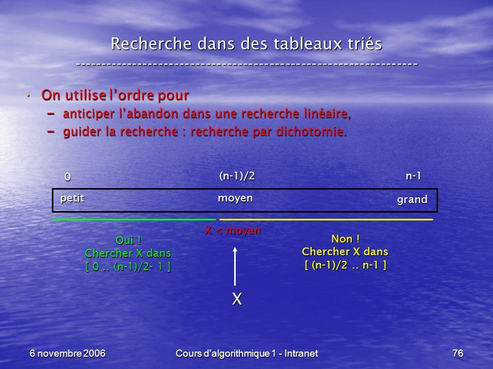 6 novembre 2006Cours d'algorithmique 1 - Intranet76 Recherche dans des tableaux triés ----------------------------------------------------------------