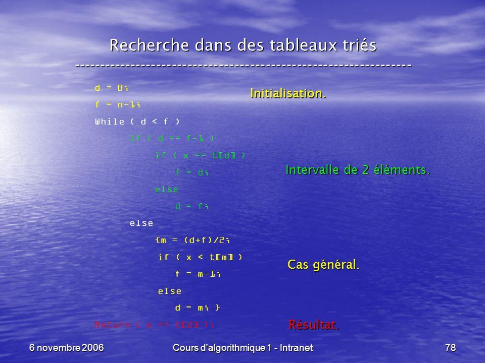 6 novembre 2006Cours d'algorithmique 1 - Intranet78 Recherche dans des tableaux triés ----------------------------------------------------------------