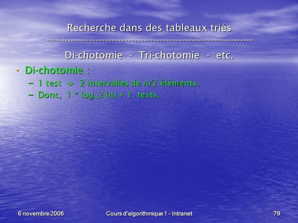 6 novembre 2006Cours d'algorithmique 1 - Intranet79 Recherche dans des tableaux triés ----------------------------------------------------------------