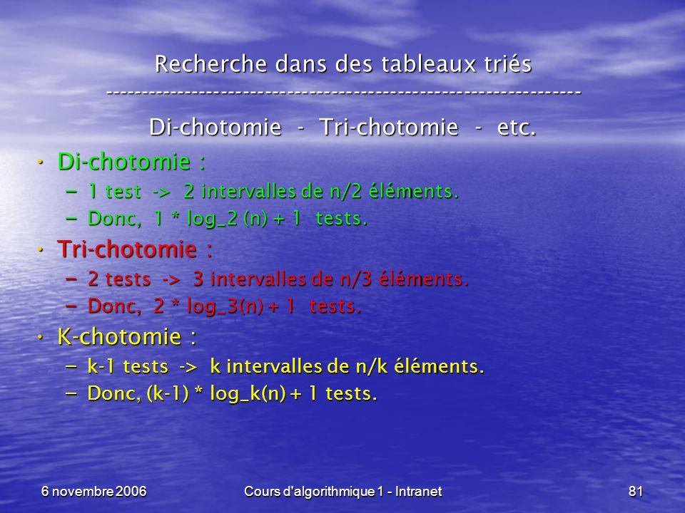 6 novembre 2006Cours d'algorithmique 1 - Intranet81 Recherche dans des tableaux triés ----------------------------------------------------------------