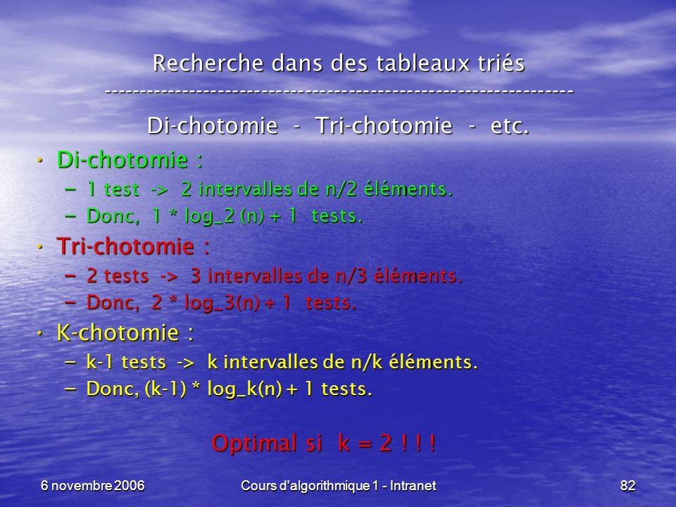 6 novembre 2006Cours d'algorithmique 1 - Intranet82 Recherche dans des tableaux triés ----------------------------------------------------------------