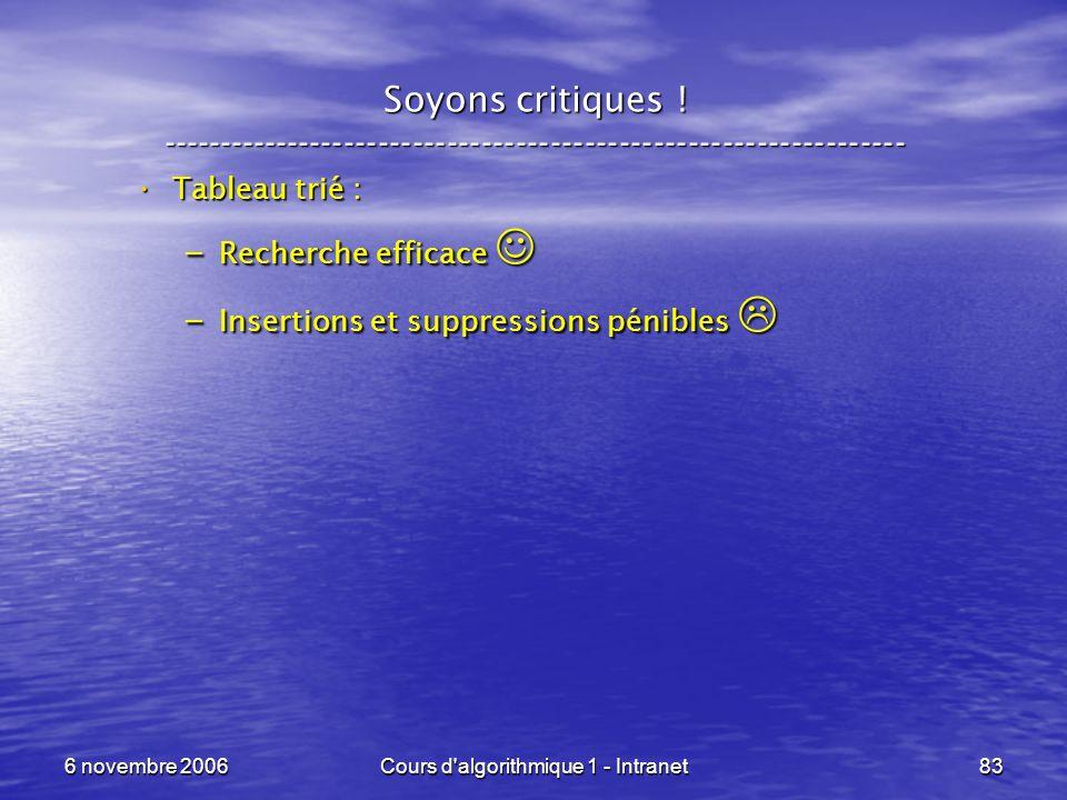 6 novembre 2006Cours d'algorithmique 1 - Intranet83 Soyons critiques ! ----------------------------------------------------------------- Tableau trié