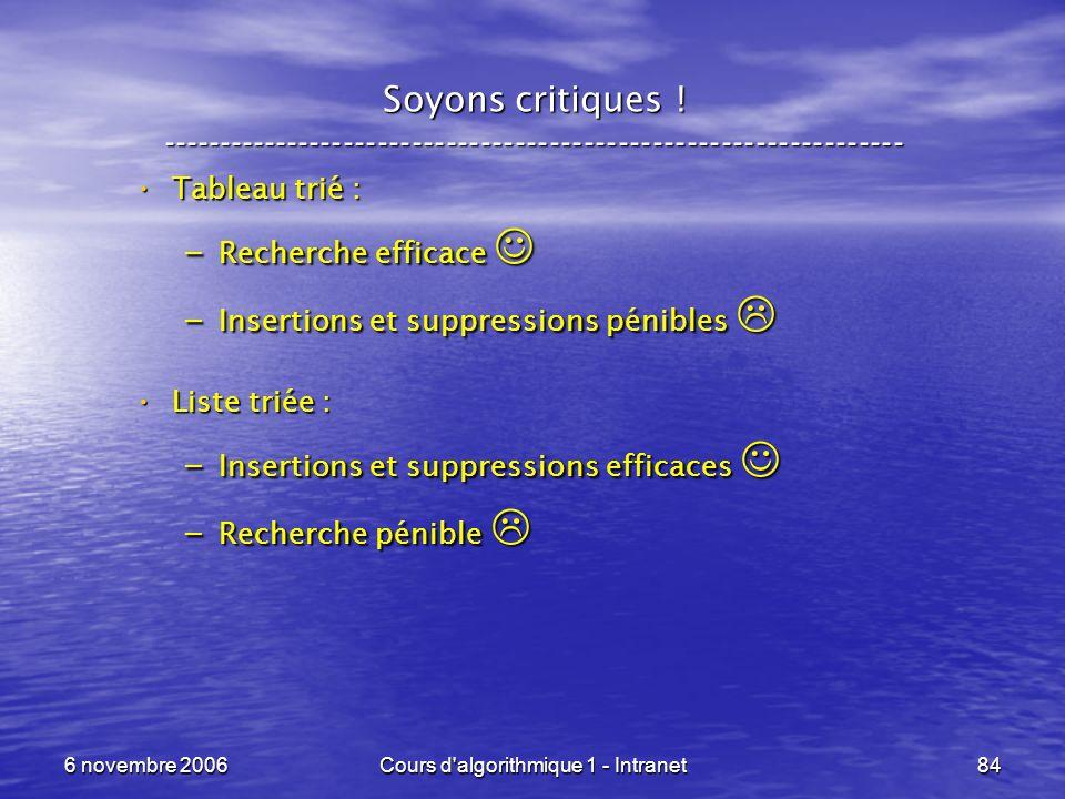 6 novembre 2006Cours d'algorithmique 1 - Intranet84 Soyons critiques ! ----------------------------------------------------------------- Tableau trié