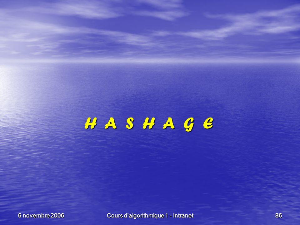 6 novembre 2006Cours d'algorithmique 1 - Intranet86 H A S H A G E