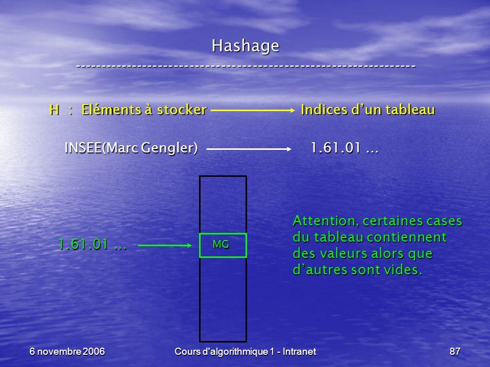 6 novembre 2006Cours d'algorithmique 1 - Intranet87 Hashage ----------------------------------------------------------------- H : Eléments à stocker I