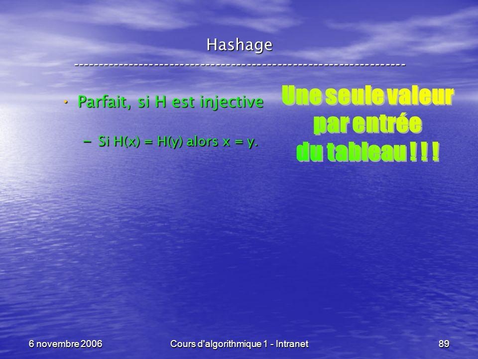 6 novembre 2006Cours d'algorithmique 1 - Intranet89 Hashage ----------------------------------------------------------------- Parfait, si H est inject