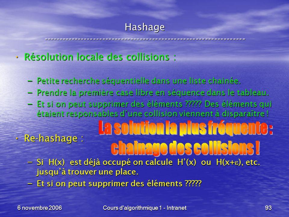 6 novembre 2006Cours d'algorithmique 1 - Intranet93 Hashage ----------------------------------------------------------------- Résolution locale des co