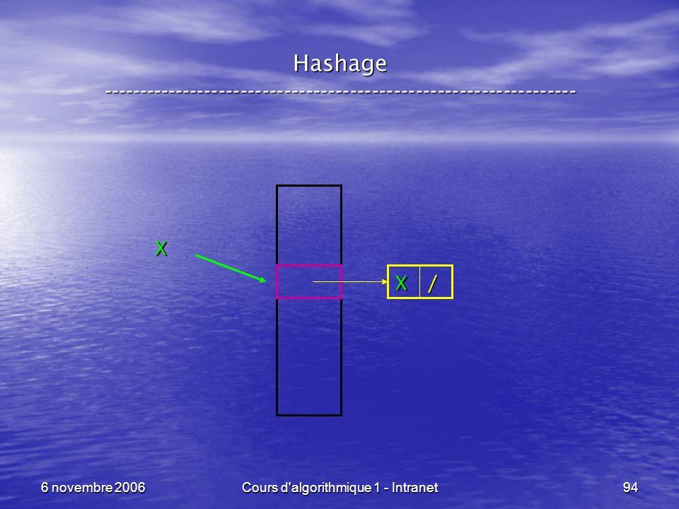 6 novembre 2006Cours d'algorithmique 1 - Intranet94 Hashage ----------------------------------------------------------------- X X/
