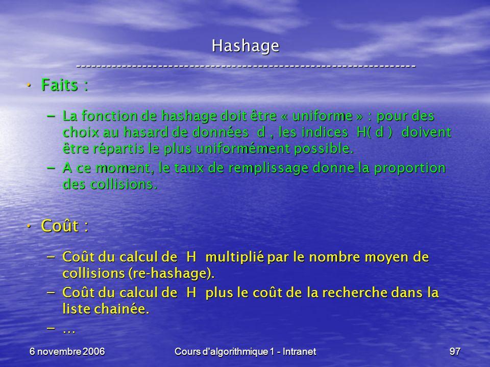 6 novembre 2006Cours d'algorithmique 1 - Intranet97 Hashage ----------------------------------------------------------------- Faits : Faits : – La fon