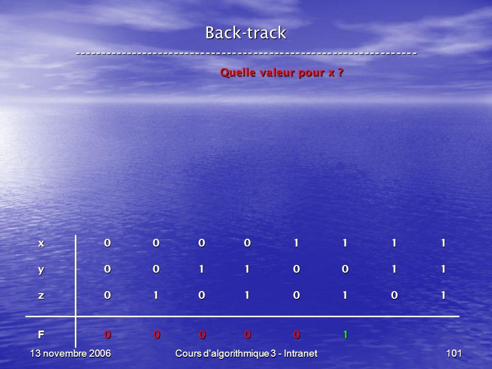 13 novembre 2006Cours d'algorithmique 3 - Intranet101 Back-track ----------------------------------------------------------------- x 0 0 0 0 1 1 1 1 y
